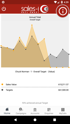 Targets Graph Screen 5-01 copy